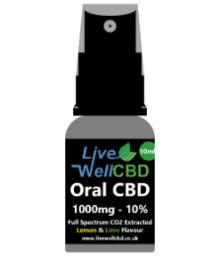 Oral-Spray-1000mg-247x296
